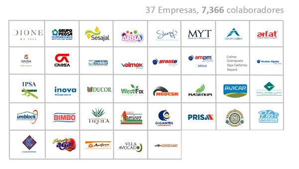 Empresas participantes ELA